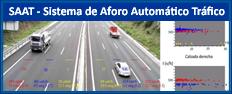 Sistema de Aforo Automático de Tráfico