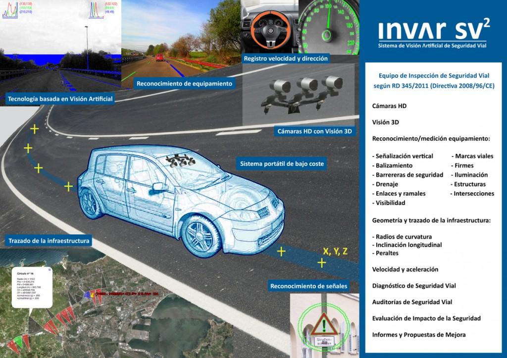 Sistema de Visión Artificial aplicado a la Seguridad Vial